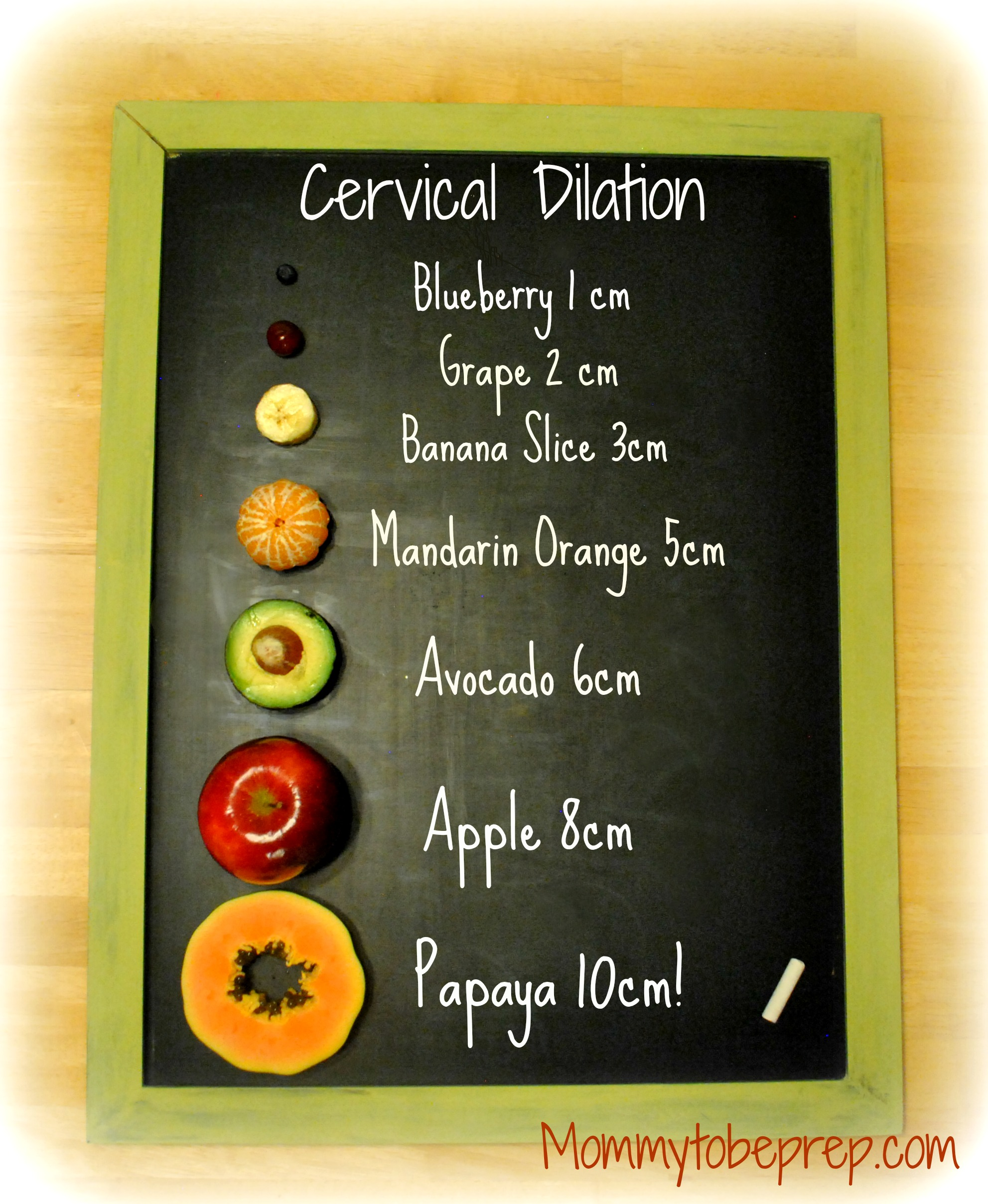 Cervical Dilation & Effacement with a Fruity Theme